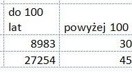 Kornik drukarz w Puszczy Białowieskiej 06.2015